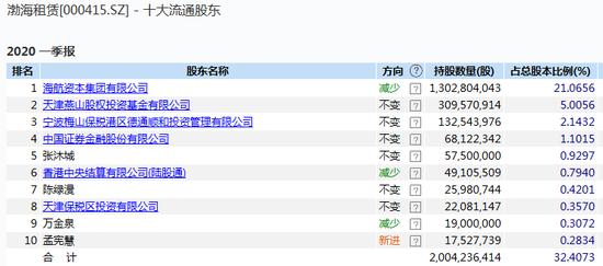 7月16日广东省新删境中输出确诊病例4例 均去自好国