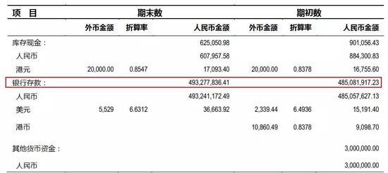 ▲亨达股份2016年半年报存款数据