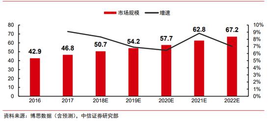 绝味食品上半年净利增长25.81%  新增百家基金股东