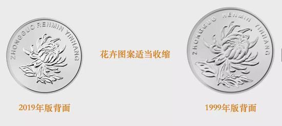 1元硬币防伪特征