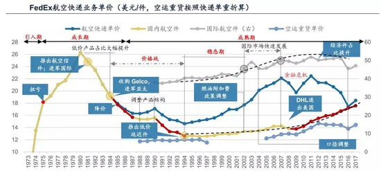 来源:公司年报、广发证券发展研究中心