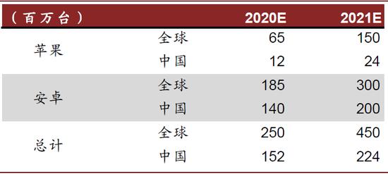 北京金融监管局郝刚:北京融资租赁企业资产近四千亿