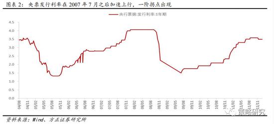 下衰TILTON:列国财务、泉币政策安慰史无前例 那些政策会追随多年
