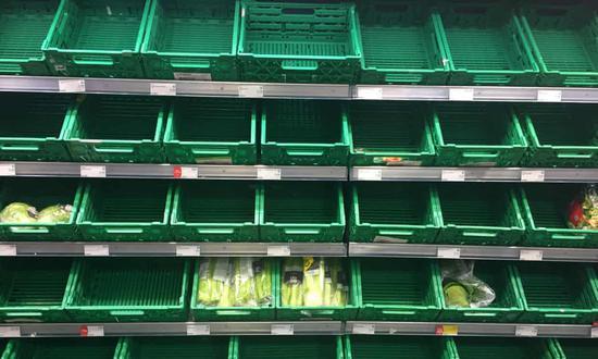 囤货后超市的空货架(图源:卫报)