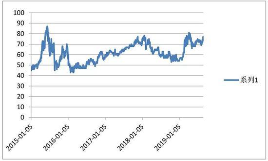 当前的市场与5178点时竟有相同之处