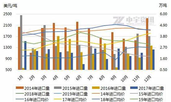 中信证券:汽车零部件板块研发投入增长推荐两类股