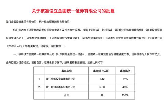 """中国自贸区将实现""""证照分离""""全覆盖"""