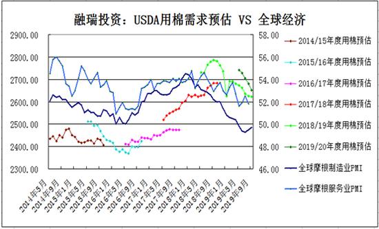 印尼禁矿消息引发镍价大涨 年内镍价涨幅近七成