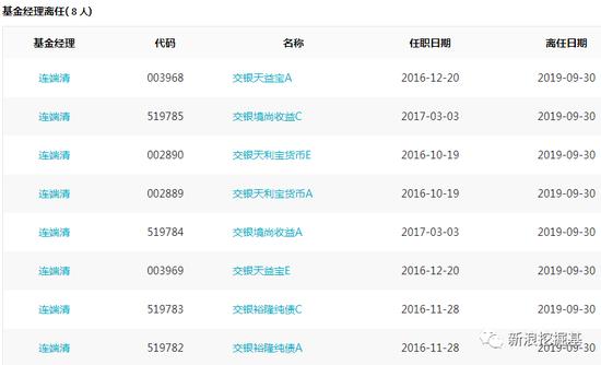 视频来了 世锦赛中国男女队同晋级百米接力决赛