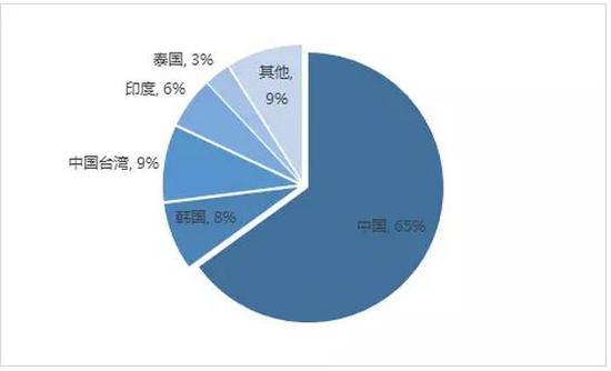 甘肃银行上半年实现总营收38.58亿