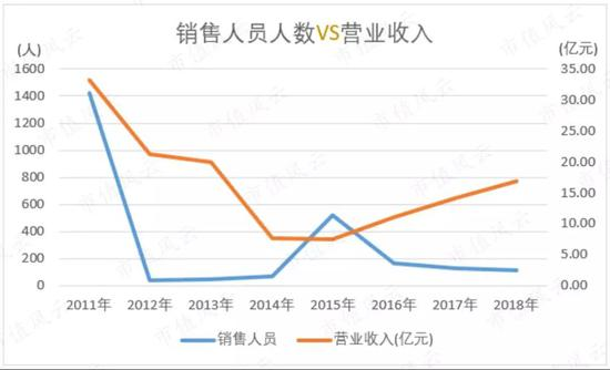中疑银止广州分止多措并举开拓绿色通讲 供给下效金融支撑