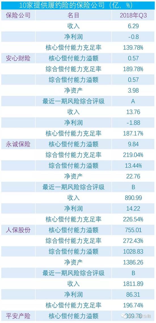 浙江银保监局:不得为无牌机构提供资金或者联合放贷