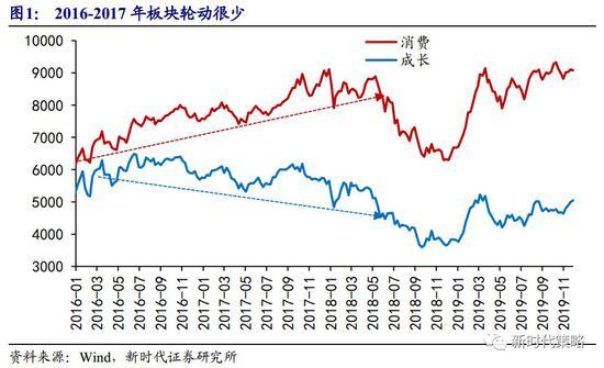 美团点评抽升近5%创历史新高获瑞信升目标价至135元