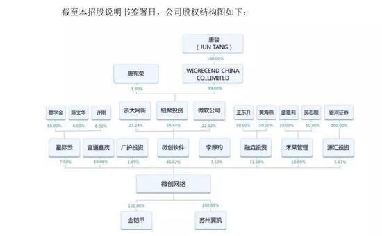 利好政策助力建设美好中国机构集中推荐6只概念股