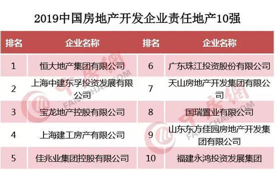 溫家珍:把保障和鼎革民生擺在更下隱隱產位置