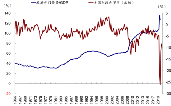 中金: 对拜登基建和加税计划的影响测算