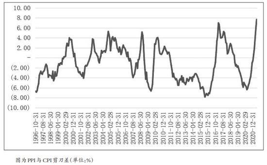 期指预计大概率维持高位振荡 等待更多信号指引