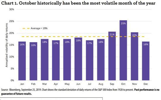 创业板指涨近3% 创近两个月最大单日涨幅