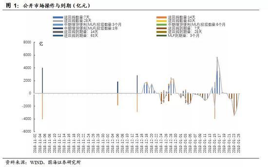 降准TMLF以及CBS 多种工具疏通货币政策的传导途径,中国外汇交易中心图片
