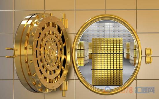 黄金刷新四周低位 全球央行继续准备新的刺激弹药