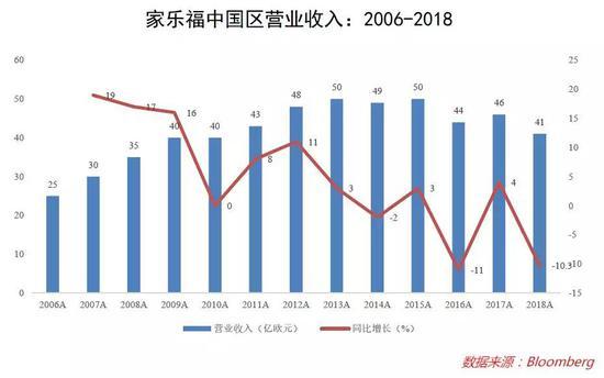 2019年十二生肖排码表图