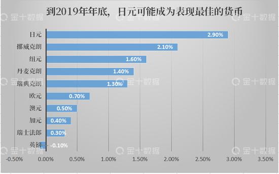 金隅集团:上半年净利30.46亿元 同比增26%