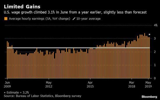 担心经济再次陷入衰退 美国人因财务状况夜不能寐
