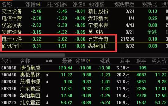 """香港警署外扔汽油弹的""""全球领袖""""申请保释被拒"""