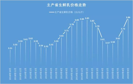 北京市一致下中以上教段教死赞助规模