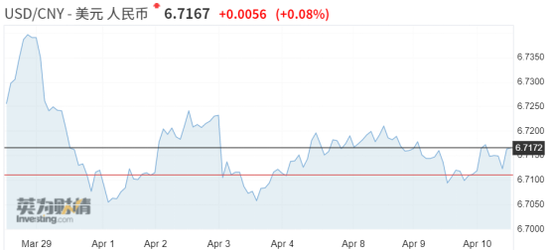 杨望:土耳其里拉大幅贬值对新兴市场影响几何?