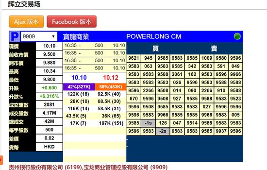 下周一两只新股上市:宝龙物业暗盘涨6%贵州银行跌2%