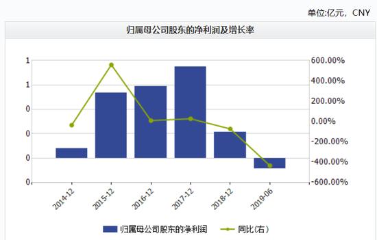 宣亚国际收购标的首年业绩承诺较低 公司曾突击入股