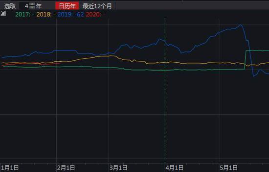 日本经济删速料下调0.2% 日银或增添政策安慰办法