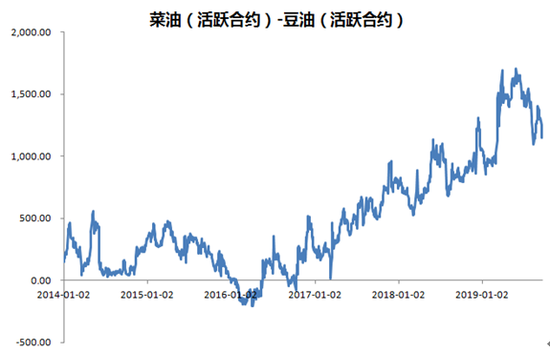 两岸电商协作联盟在杭州成立
