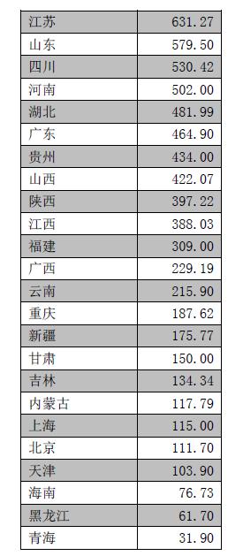 南京证券股票质押回购交易权限被暂停3个月