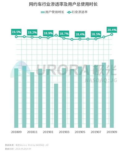两市融资余额减少3.35亿元