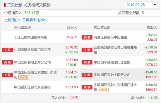 午评:港股恒指跌0.1% 小米拟巨额回购股价大涨逾5%