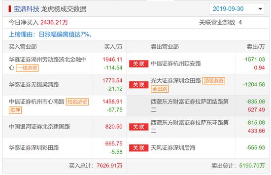 王凤海:大商所积极探索期货服务玉米产业有效方式