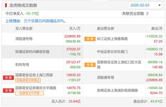 江丰电子溢价3倍收购标的公司财务数据存疑