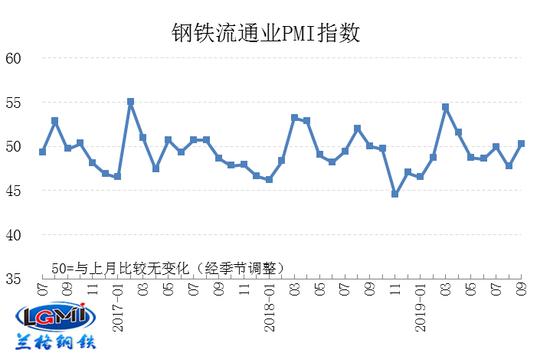 """A股不成转战港股 开""""面馆""""的九毛九一年卖19亿"""
