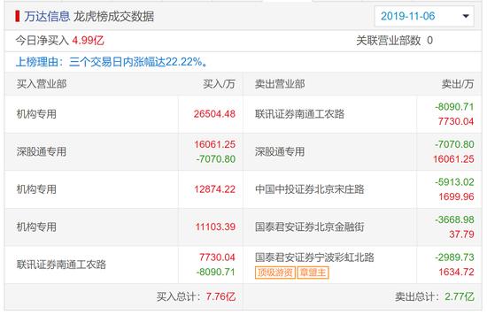 """北京鸡蛋价格一个月下降三成蛋价开始""""挤水分"""""""