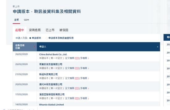 渤海银行申请香港IPO 去年前9月净利65.3亿