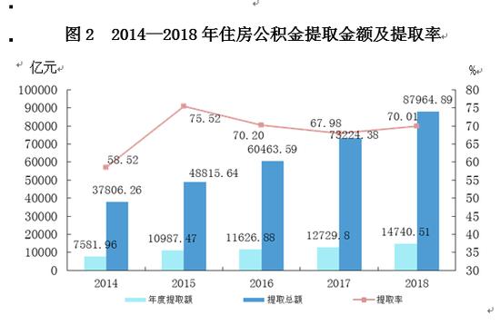 """三桶油上半年日赚4.97亿元 中国石化凭借一体化优势""""最赚钱"""""""