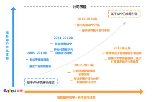 大悦城控股半年报业绩亮丽 重组后营收利润实现双升