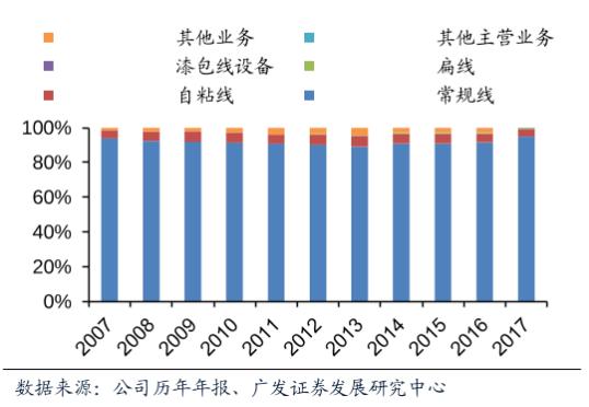 距承诺期四交易日 贤丰控股大股东说好的增持会实现?