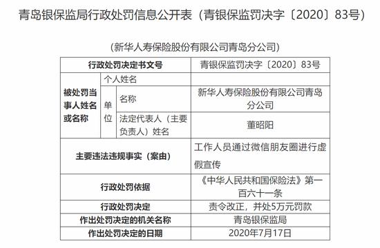 新华人寿青岛分公司被罚5万元:员工在微信朋友圈进行虚假宣传