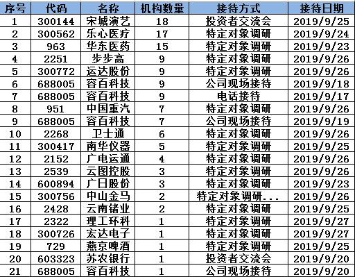 快讯:百威亚太大涨近6% 市值逼近3800亿港元