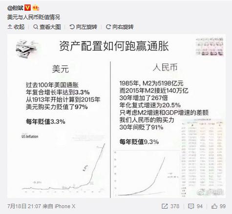 但斌:人民币购买力30年贬91% 资产配置如何跑赢通胀?