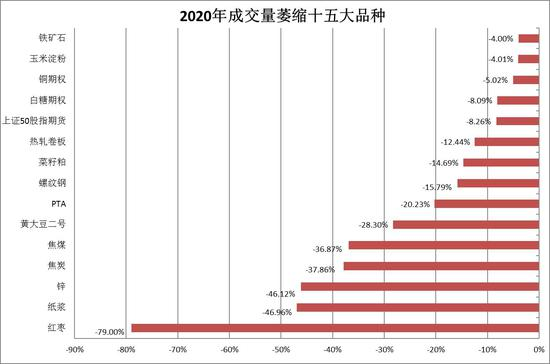 详解古起三天北京的雨:雨量散布没有均、短时雨弱小