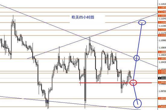 陈大宾:黄金晚间还会涨吗 原油走势分析及操作建议